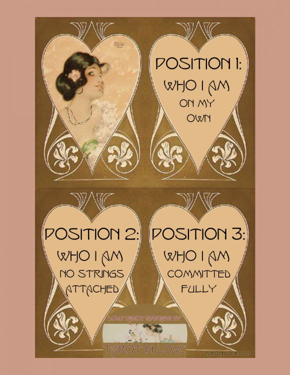 Who I Am: Love Tarot Spread three-card spread